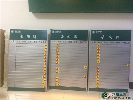 艺川标识国家电网人员去向牌